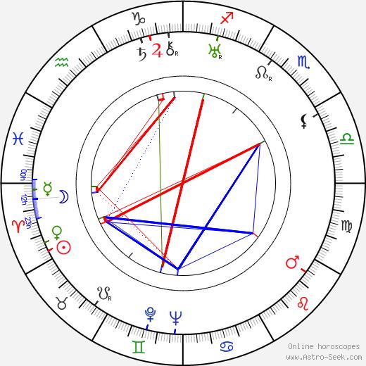 J. A. Holman tema natale, oroscopo, J. A. Holman oroscopi gratuiti, astrologia