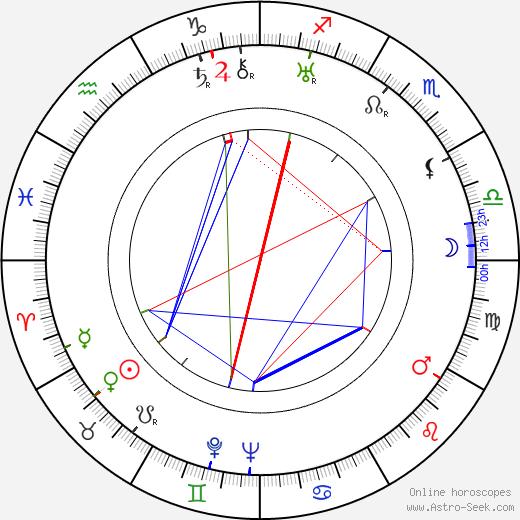 Joop Huisken astro natal birth chart, Joop Huisken horoscope, astrology