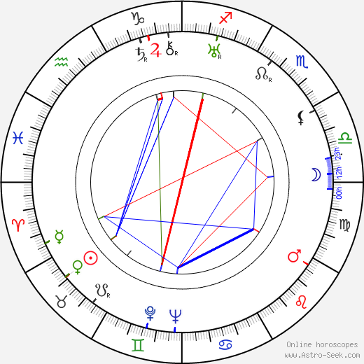 Jussi Piironen tema natale, oroscopo, Jussi Piironen oroscopi gratuiti, astrologia