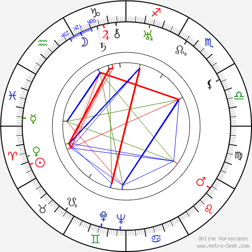 Paul Demange astro natal birth chart, Paul Demange horoscope, astrology