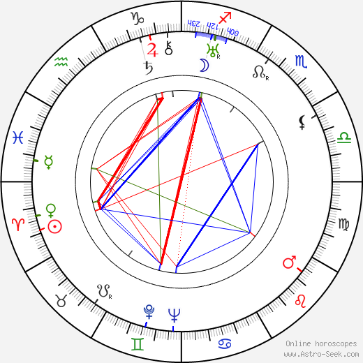 Sharon Lynn день рождения гороскоп, Sharon Lynn Натальная карта онлайн