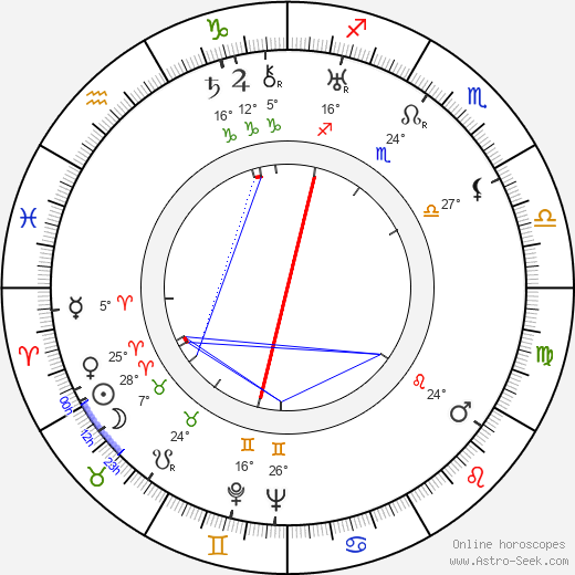 Tom O'Grady birth chart, biography, wikipedia 2019, 2020