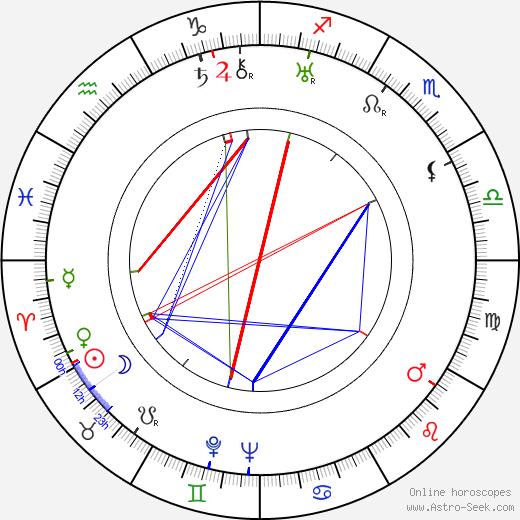 Tom O'Grady astro natal birth chart, Tom O'Grady horoscope, astrology
