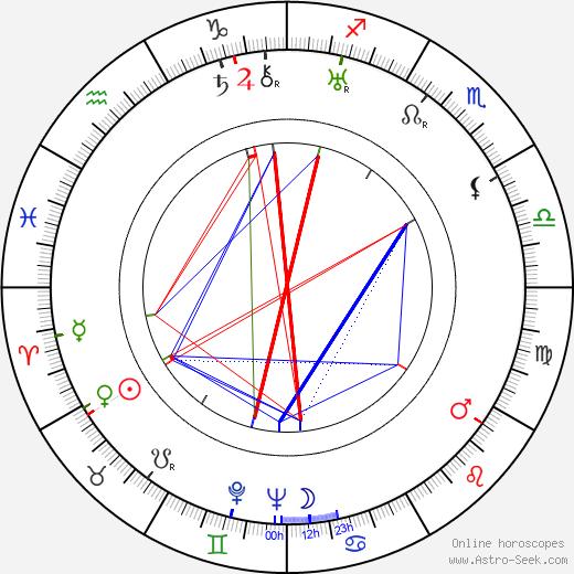 Tore Segelcke tema natale, oroscopo, Tore Segelcke oroscopi gratuiti, astrologia