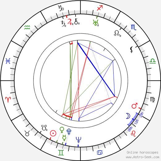 Diego Calcagno tema natale, oroscopo, Diego Calcagno oroscopi gratuiti, astrologia