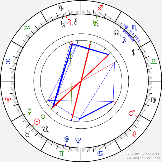 Hugo Friedhofer astro natal birth chart, Hugo Friedhofer horoscope, astrology