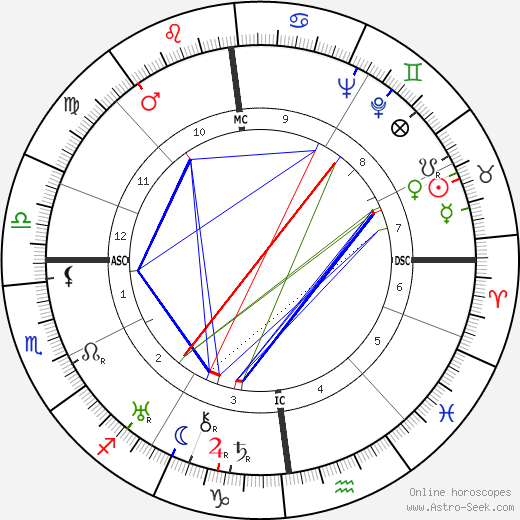 Marcel Poot tema natale, oroscopo, Marcel Poot oroscopi gratuiti, astrologia