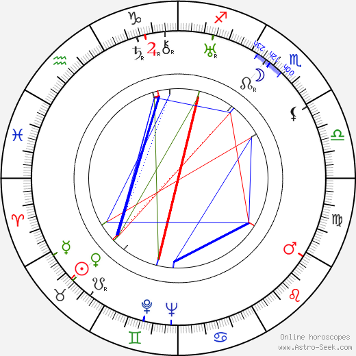 Václav Bláha tema natale, oroscopo, Václav Bláha oroscopi gratuiti, astrologia