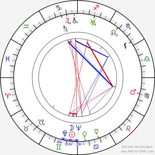 Arthur Pierson tema natale, oroscopo, Arthur Pierson oroscopi gratuiti, astrologia