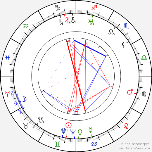 Clyde Geronimi astro natal birth chart, Clyde Geronimi horoscope, astrology