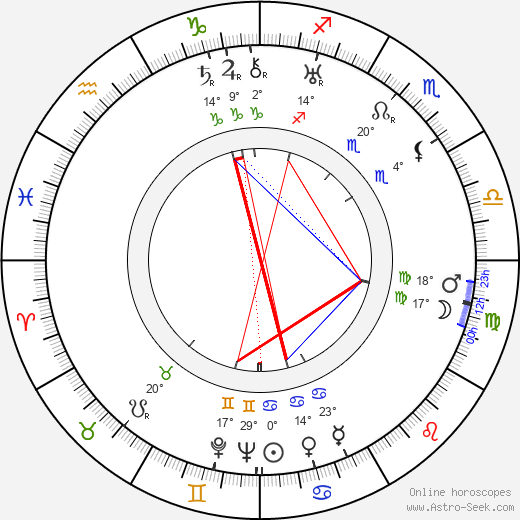 Jack Whiting birth chart, biography, wikipedia 2018, 2019
