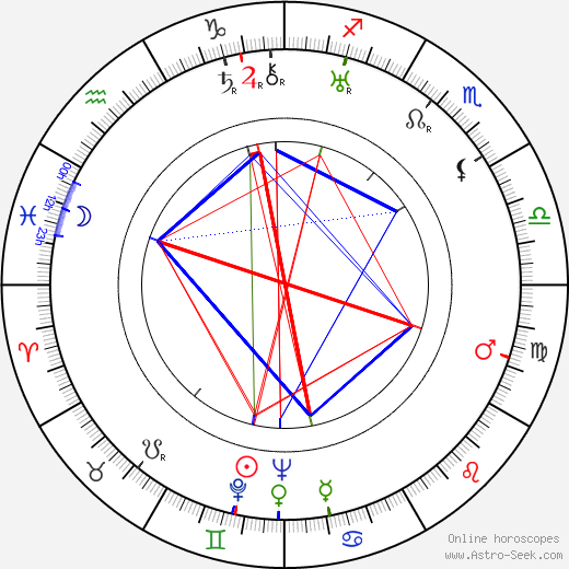 Marion Gering astro natal birth chart, Marion Gering horoscope, astrology