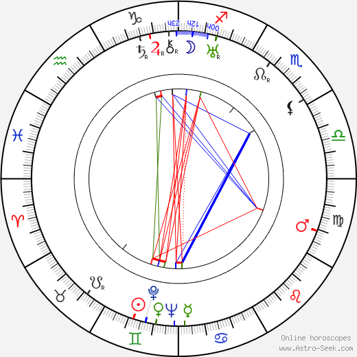 Maurice Evans birth chart, Maurice Evans astro natal horoscope, astrology