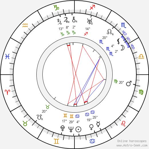 Suzy Vernon birth chart, biography, wikipedia 2020, 2021