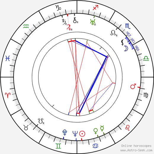 Suzy Vernon birth chart, Suzy Vernon astro natal horoscope, astrology