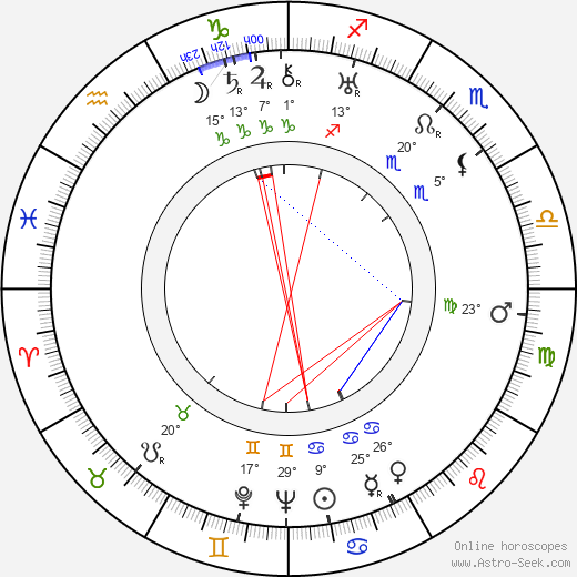 Frank Partos birth chart, biography, wikipedia 2018, 2019