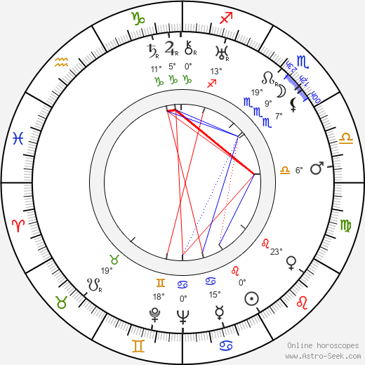 Igor Ilyinsky birth chart, biography, wikipedia 2019, 2020