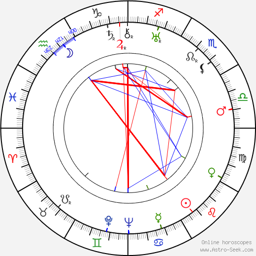 Jiří Slavíček astro natal birth chart, Jiří Slavíček horoscope, astrology