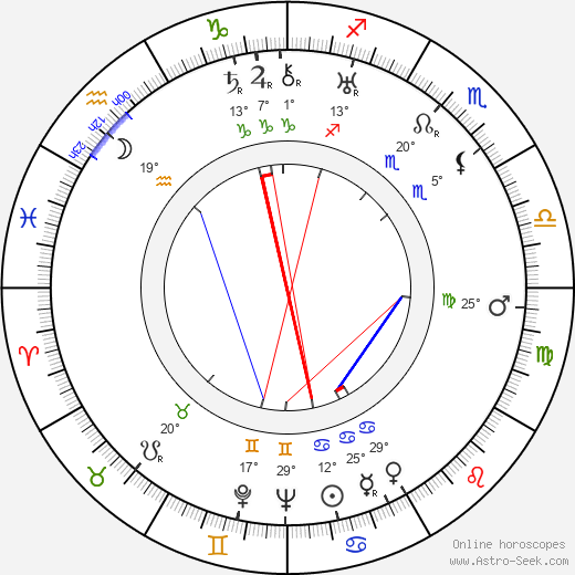 Len Lye birth chart, biography, wikipedia 2017, 2018