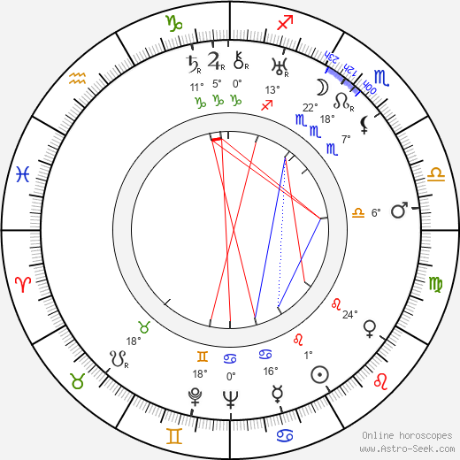 Lila Lee birth chart, biography, wikipedia 2019, 2020