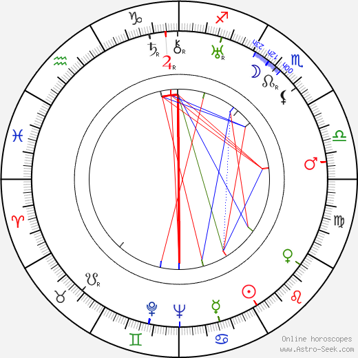 Lila Lee astro natal birth chart, Lila Lee horoscope, astrology