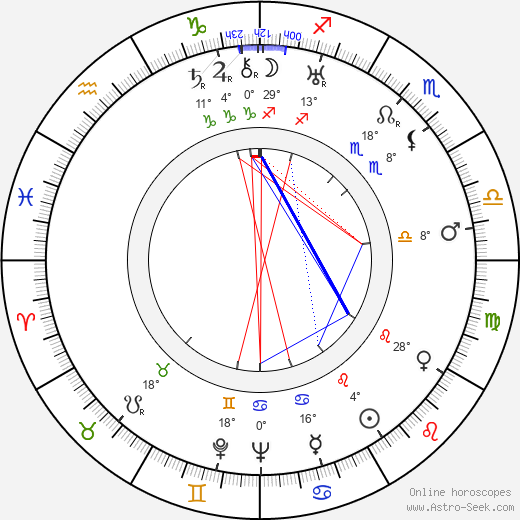 Rudy Vallee birth chart, biography, wikipedia 2018, 2019