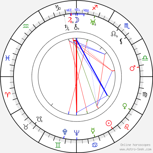 Rudy Vallee astro natal birth chart, Rudy Vallee horoscope, astrology