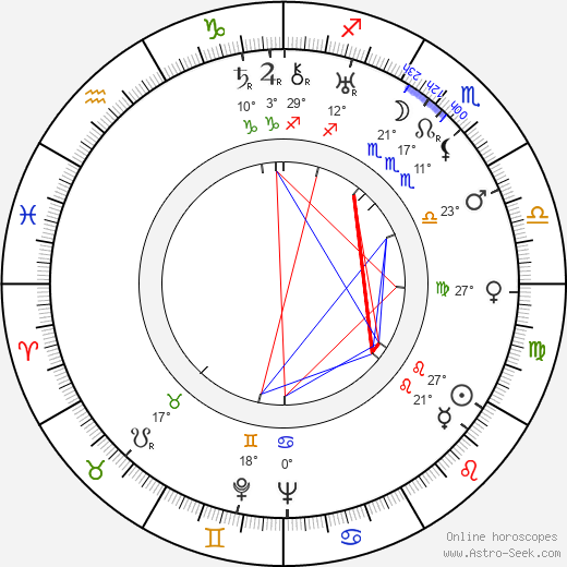 Albert S. Rogell birth chart, biography, wikipedia 2018, 2019