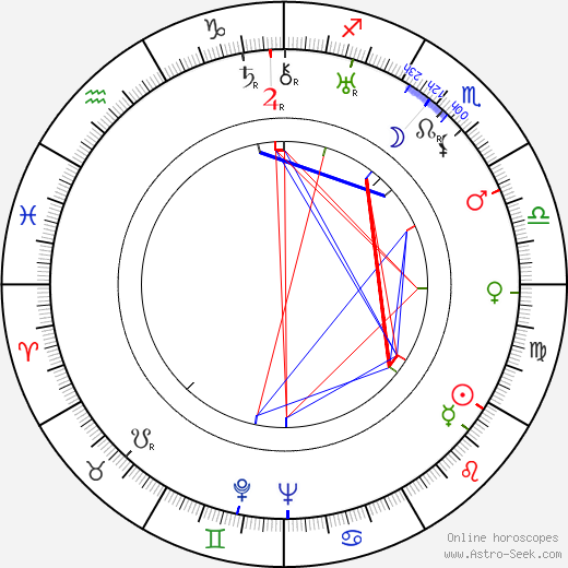 Albert S. Rogell astro natal birth chart, Albert S. Rogell horoscope, astrology
