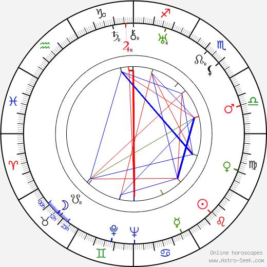 Ann Harding tema natale, oroscopo, Ann Harding oroscopi gratuiti, astrologia