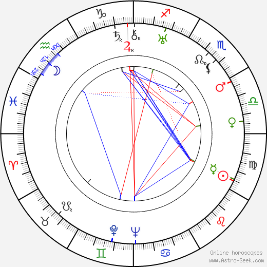 Babe London birth chart, Babe London astro natal horoscope, astrology
