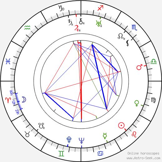 Erin La Bissoniere birth chart, Erin La Bissoniere astro natal horoscope, astrology