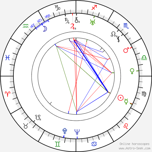 John Gannon birth chart, John Gannon astro natal horoscope, astrology