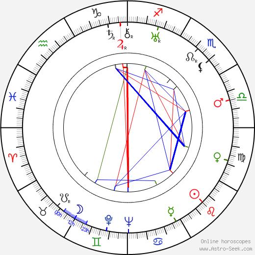 Mary Kid birth chart, Mary Kid astro natal horoscope, astrology