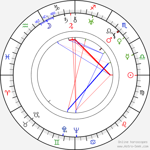 Jaroslav Seifert tema natale, oroscopo, Jaroslav Seifert oroscopi gratuiti, astrologia