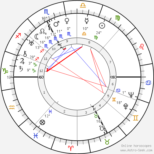 Leon Lasson birth chart, biography, wikipedia 2018, 2019