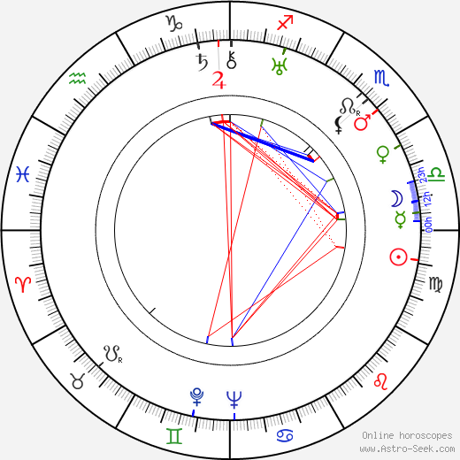 Marie Brožová astro natal birth chart, Marie Brožová horoscope, astrology