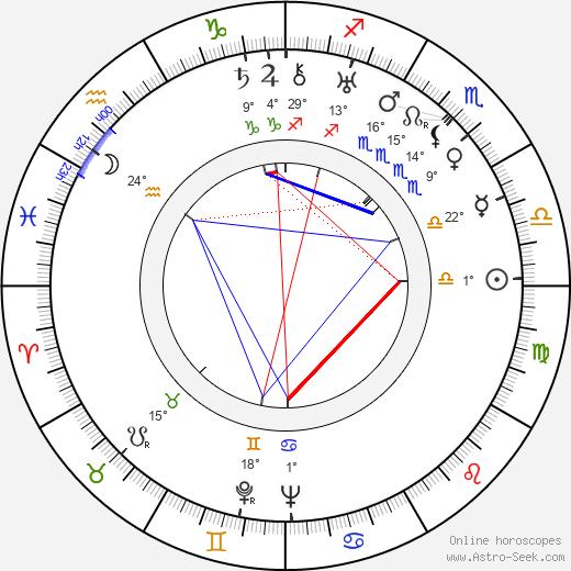 Toivo Lehmus birth chart, biography, wikipedia 2020, 2021