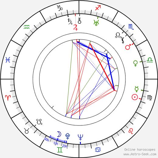 Vappu Väre tema natale, oroscopo, Vappu Väre oroscopi gratuiti, astrologia