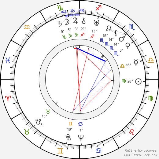 William E. Snyder birth chart, biography, wikipedia 2019, 2020
