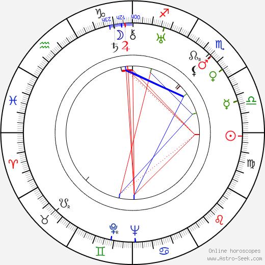 William E. Snyder astro natal birth chart, William E. Snyder horoscope, astrology