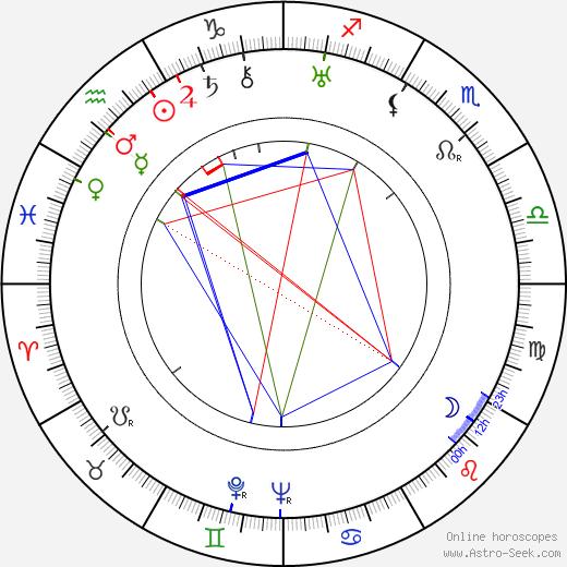 Daniel Lecourtois день рождения гороскоп, Daniel Lecourtois Натальная карта онлайн