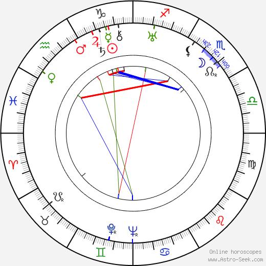 Edmond Trachta день рождения гороскоп, Edmond Trachta Натальная карта онлайн