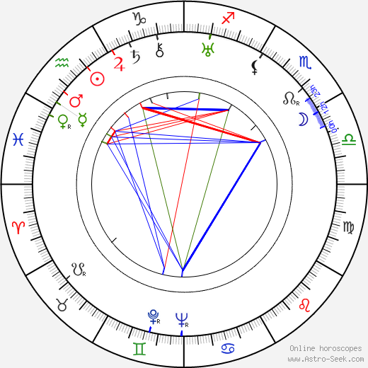 Elise Cavanna birth chart, Elise Cavanna astro natal horoscope, astrology