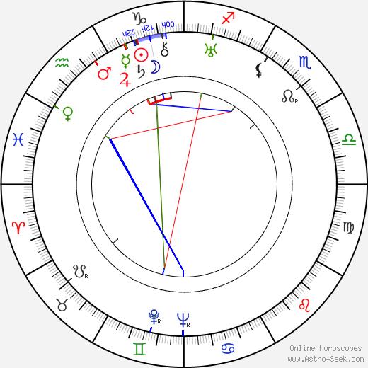 Erkki Ilmari tema natale, oroscopo, Erkki Ilmari oroscopi gratuiti, astrologia