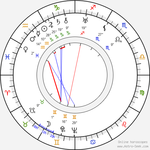 Marjorie Daw birth chart, biography, wikipedia 2019, 2020