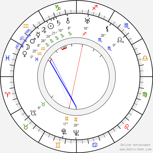 Ray Teal birth chart, biography, wikipedia 2018, 2019