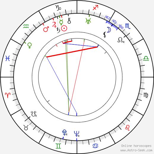 Solange Sicard день рождения гороскоп, Solange Sicard Натальная карта онлайн