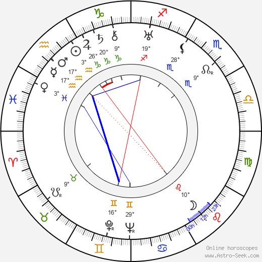 Viora Daniel birth chart, biography, wikipedia 2020, 2021