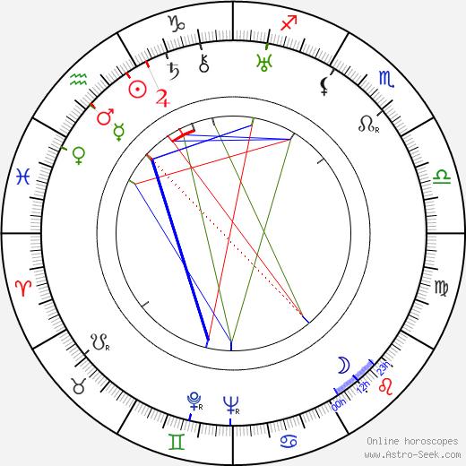 Viora Daniel birth chart, Viora Daniel astro natal horoscope, astrology